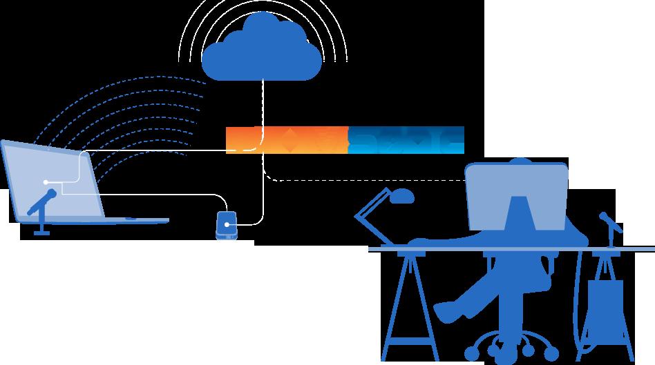 whmsonic